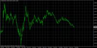 spot Chart.png