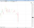 Futur chart - 2.png