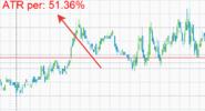 Индикатор волатильности 2.png