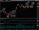 Price Zone Oscillator strategy.png