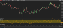 Chop Index.png